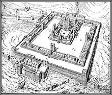 Изображение будущего Храма по книге пророка Иезекиила