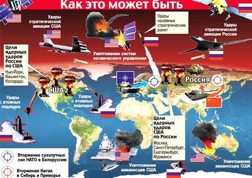 Логистика третьей мировой как Европу готовят к войне с Россией