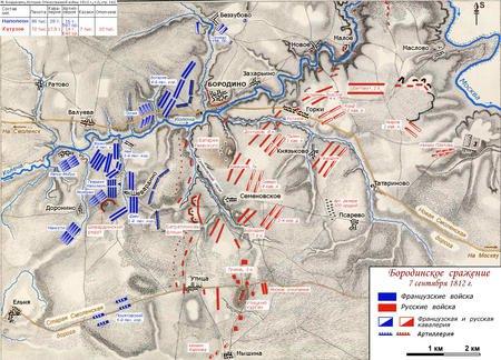 Бородинская битва. Схема